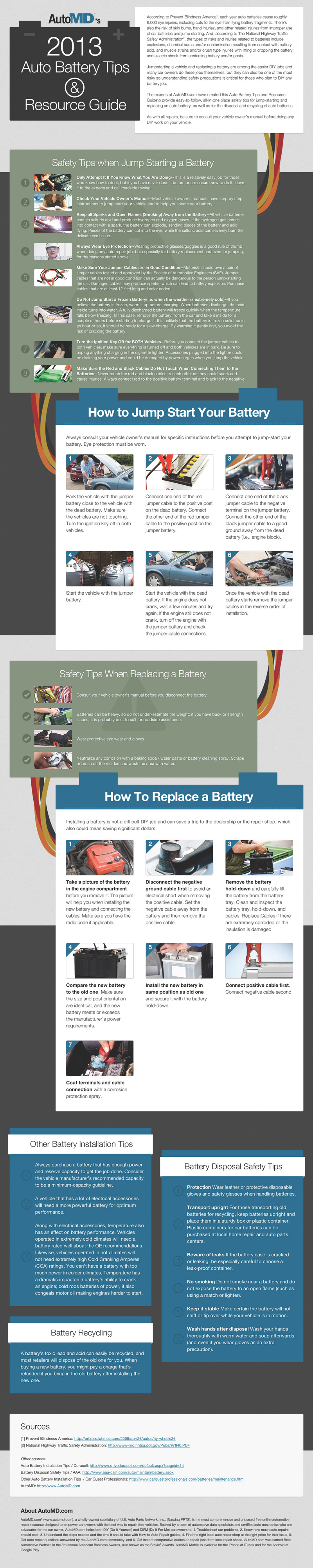 AutoMD's 2013 Auto Battery Tips and Resource Guide
